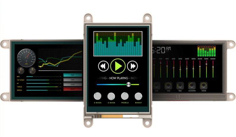 Rutronik ще дистрибутира продуктите на 4D Systems