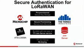 Сигурна идентификация в мрежа с LoRa с ATECC608A (Microchip) и The Things Industries (<strong>TTI</strong>)