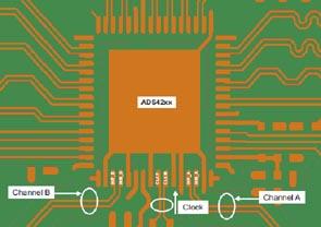 <strong>С</strong>ъвременни аналоговоцифрови преобразуватели