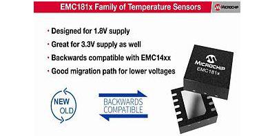 Tемпературни сензори EMC181x от Microchip