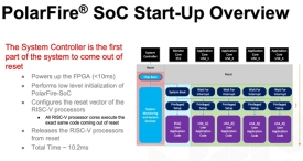 Методи за сигурно стартиране с <strong>PolarFire</strong> SoC