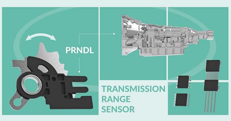 Melexis допълни гамата си Triaxis позиционни сензори на Хол с опция за двоен изход