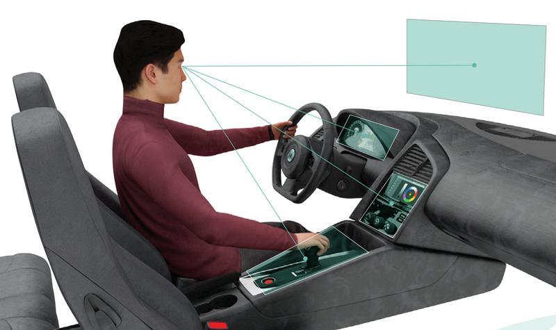 Eyeware и <strong>Melexis</strong> си сътрудничат в създаването на система за мониторинг на шофьора